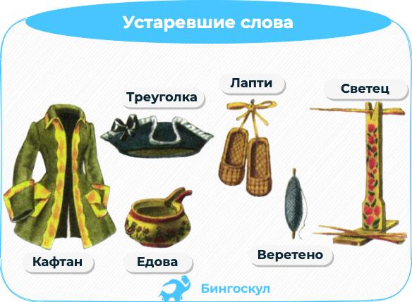 Устаревшие слова в русском языке