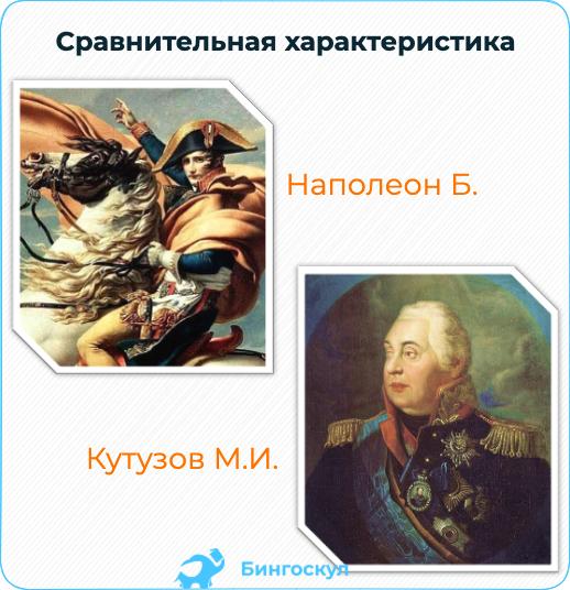 Кутузов и Наполеон – сравнительная характеристика внешности