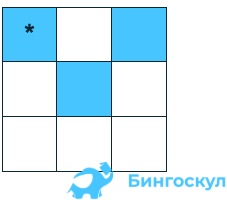 Решение задачи по алгоритму «Узор»