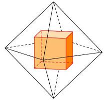 В тело вписывается куб, вершины которого находятся в центрах граней куба.