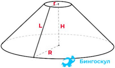 Как вычислить площадь усеченного конуса