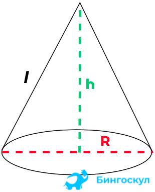 Под площадью подразумевают количество квадратов со стороной единица, помещающихся на определенной поверхности.