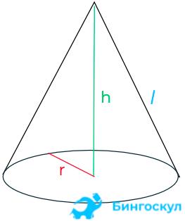 Существует несколько способов как найти высоту усеченного конуса. Какой подойдёт, зависит от исходных данных. Когда даны радиусы оснований и объем, достаточно провести вычисления: