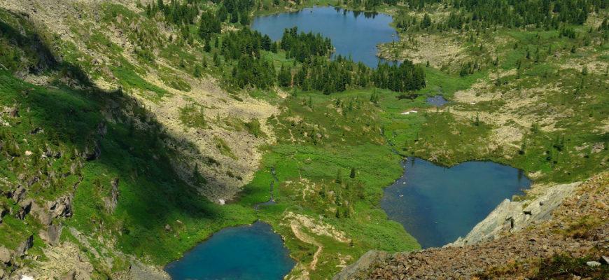 Озера с высоты птичьего полета