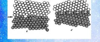 Виды дефектов кристаллической решетки и кратко об их особенностях