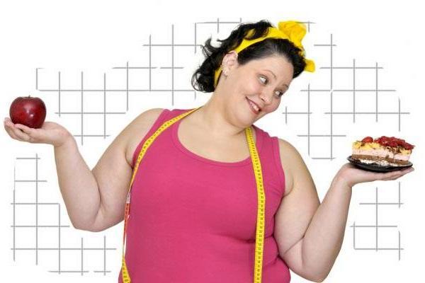 Какие продукты исключить из рациона, чтобы похудеть?